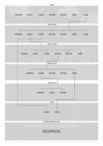 Infografica Inception